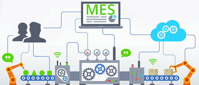Mes manufacturing execution system definition application for Mano mano fr mes commandes