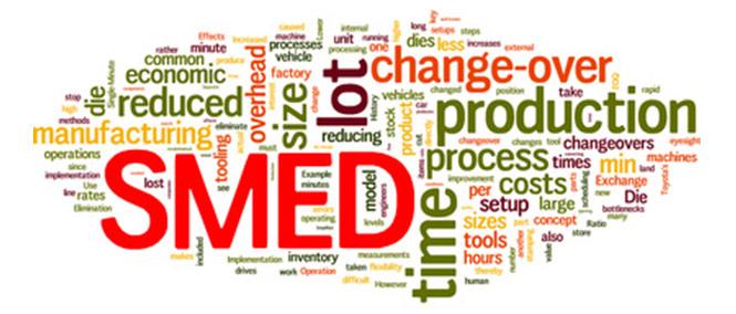 SMED : Le changement rapide de série
